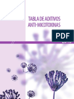2016 NutriNewsTabla Aditivos Antimicotoxinas