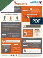 Infographic Violence Against Women en 11x17 No Bleeds