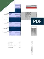 Guía DiagnósticoTransición ISO 9001-2015 UNIDAD ONCOLOGICA SURCOLOMBIANA