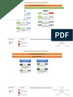 Mapa_Curricular_Especialización_en_Gestión_de_Proyectos.pdf