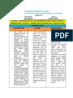 Derecho  Procesal Civil i Conoc. Abrev. Sumari.