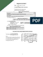 38852611-Machine-Design-Formulas.pdf