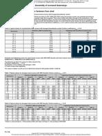 TI-170.pdf