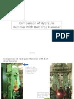 Comparison of Hydraulic Hammer With Belt Drop Hammer