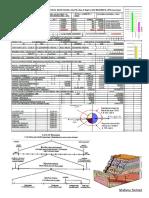 Vishnu Schist Geological record of Vedic calculations of Shrushti Arambh time