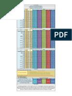 Tabela de Vencimentos Nível D - 2013 - 2014 - 2015