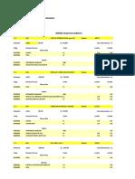 Costos Unitarios Pavimento Flexible