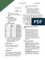 Transition Metals Notes1