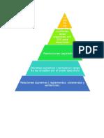 Piramide de Kelsen_Doris Tamayo.docx