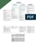 89101940-Mapa-Conceptual-Signos-Vitales.pdf