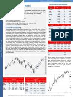 Premarket Technical&Derivative Ashika 25.11.16