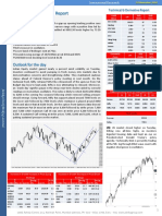 Premarket Technical&Derivative Ashika 23.11.16