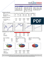 Market Review Monthly