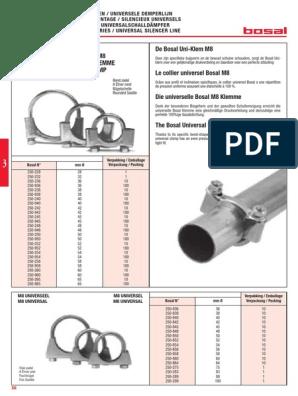 Schraube Abgasanlage BOSAL 258-771