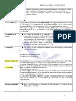 EsquemaResumenConstitucionEspanola-2.pdf
