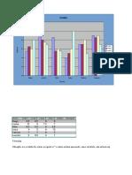 125 Planilhas de Excel