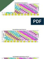 Tabel Siklus Panklin Xxiv, Xxv, Xxvi 2016