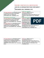 EJEMPLO_FORMULACION DEL PROBLEMA Y OBJETIVOS DE LA INVESTIGACION.docx