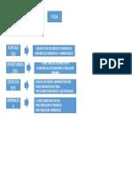 ANALISIS FODA Para El Plan de Seguridad de Chorrillos