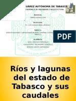 Tarea1_ Alumnos de Obras Hidraulicas