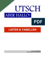 listen-tabellen.pdf