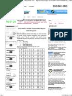Analisis Permasalahan Regresi Linier Berganda ~ GoBlog! Statistic Presentation