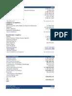 Rupali Bank Data