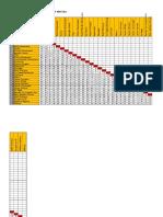 Mileage Claim Chart