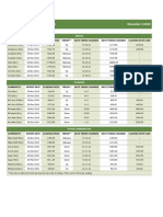 Premarket_AgriDaily_SMC_03.11.16.pdf