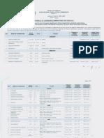 Schedule of PRC Board Examinations