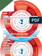 MYP Interactive Unit Planner Final4