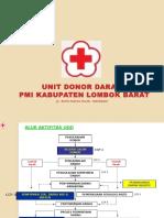Unit Donor Darah Pmi Kab1