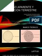 Peso aparente y Rotación Terrestre.pptx