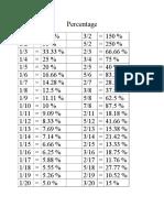 Percentage Handout