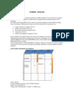 65460195 Hombre Maquina Informe