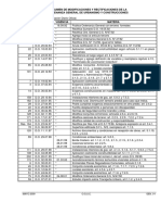 OGUC Marzo 2016. actualizada al 21-04-2016.pdf