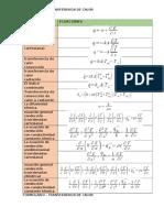 Transferencia de Calor Formulas