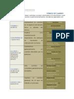 VERBOS-CAMBIO.pdf