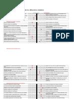 Análisis FODA detallado de los diferentes módulos (1)