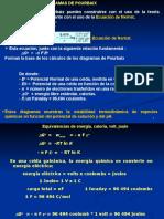 6 .Metalurgia Extractiva Diag Pourbaix 2015 2