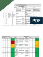 Matriz de Riesgos - Identificación