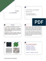 4.Clasificación de Materiales