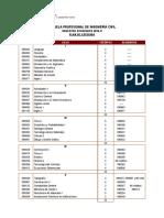 Plan 2016-II Ingenieria Civil