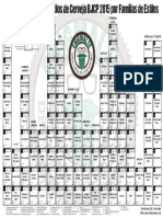 Tabela Periodica Da Cerveja - Bjcp 2015