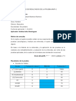 Informe de Resultados de La Prueba Mmpi - Copia