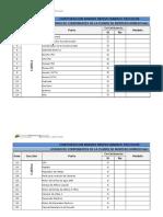 Formulario de Componentes de Plantas Core 5 Nestor