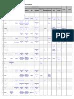 Update Kondisi Gardu Tenant & Gardu Hubung Distribusi Pertanggal 1-8 September 2015