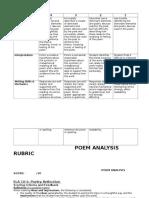 poem analysis rubric