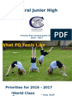 profession development ppt