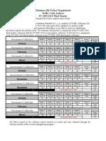 Public_ 3rd Quarter FY 2009-2010 Traffic Analysis